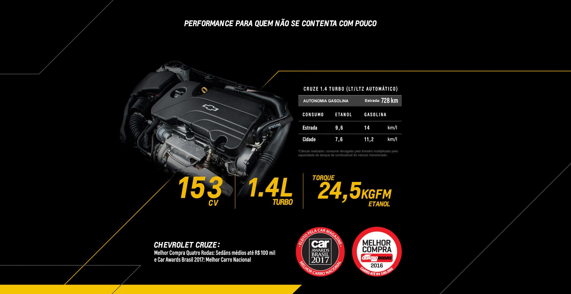 Cruze - Perfomance - Dig Chevrolet